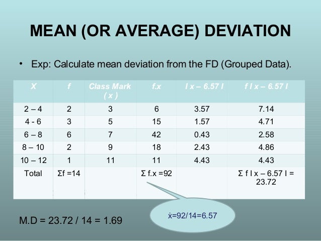 how to calculate the deviation from the mean