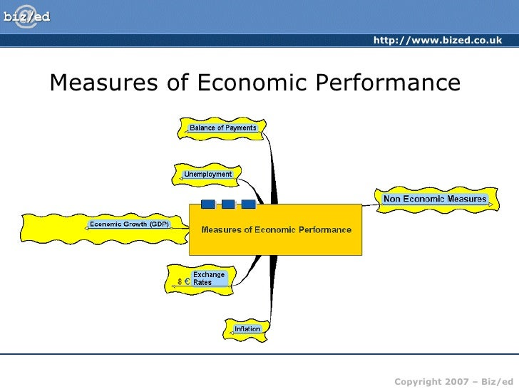 an argument against using gdp in measuring economic performance Mismeasuring our economy: why the gdp is borrowing against the future rather using national income as a measure of performance, economic growth as a.
