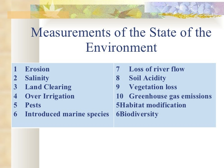 Measurements of the State of the Environment 1  Erosion 2  Salinity 3  Land Clearing 4  Over Irrigation 5  Pests 6  Introd...