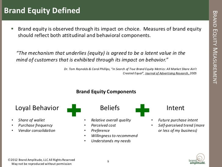 Measures of brand equity price cost and consumer based
