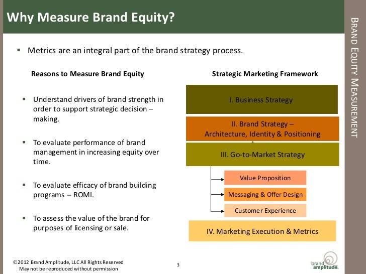 measuring customer based brand equity Customer-based brand equity means understanding your customers' wants and needs, which allows you to create a trustworthy, likable brand read more here.