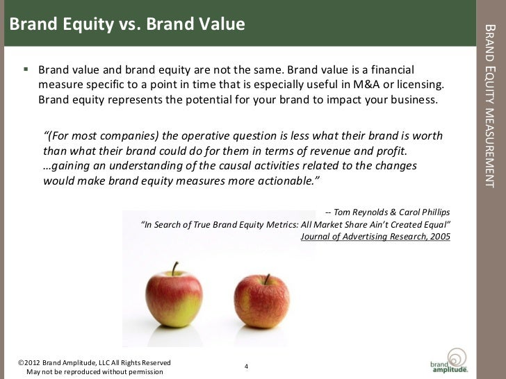 "brand equity positioning values That way, they can free up resources to devote to building brand equity the strategy is to encourage consumers who are to purchase the premium brand price gap between the two and brand's equity—in effect, giving consumers ""permission"" to pay the higher price managers can cut costs in many areas one option is reducing stock-keeping units."