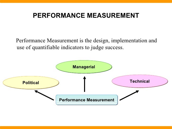 moving from performance measurement to performance Moving from performance measurement to performance management  randy is challenging us to move beyond performance measurement to managing performance with.