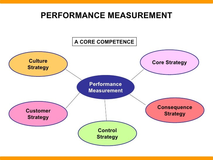 7 steps to measure supplier performance How do you manage supplier performance to ensure your products are delivered   sqa has created a simple 7-step process that will help integrate our  how  does procurement measure the relationship with your suppliers.