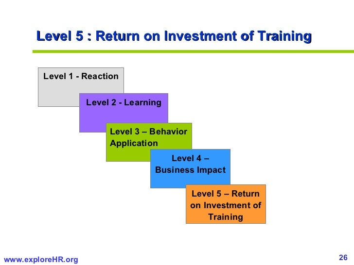 Training return on investment examples of letters pro delta investments inc