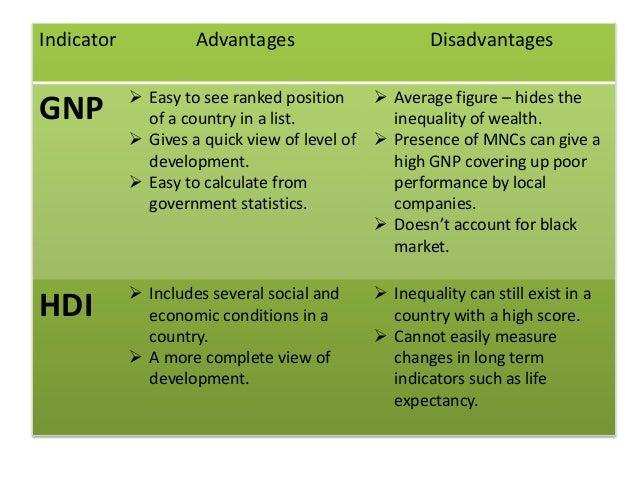 gnp advantages and disadvantages