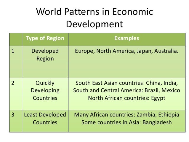 can development be measured by economic Gross national product (gnp) measures the economic output of a given nation gnp can be used to measure the increase in real national income over a given period of time 1 real national income excludes price changes a short period rise in national income during an upswing of an economic cycle does.