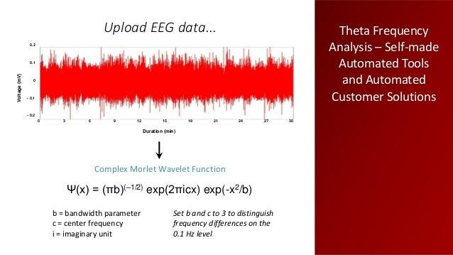 Measuring EEG in vivo for Preclinical Evaluation of Sleep