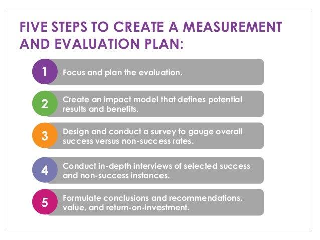 measurement of training and development