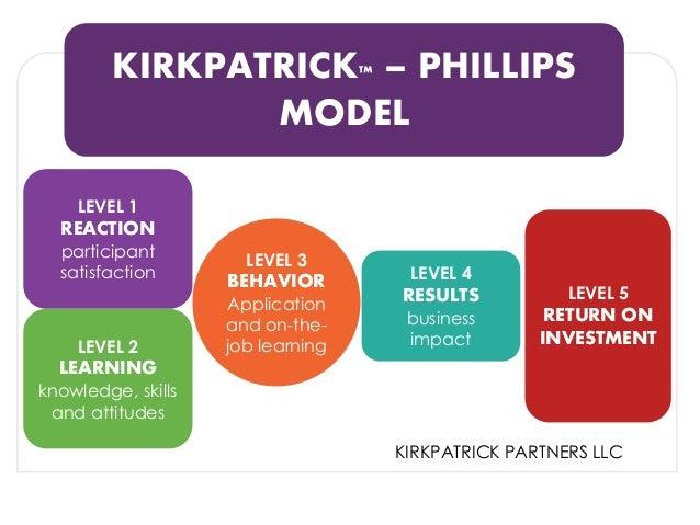Team leader business plan