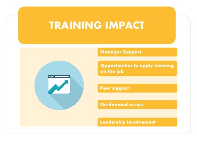 impact of effective training opn a Types of training and development programs help in improving the employee   effectiveness of these programs and measuring the impact of training on.