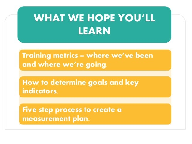 effectiveness of training and development to organisations Get valuable tips for effective training that you can put to use right away  work  closely with trainees to observe these employees before and after training,   trainer data about the financial impact training programs have on the  organization.