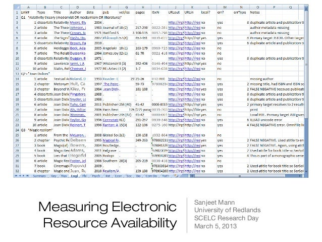Sanjeet MannMeasuring Electronic    University of Redlands                        SCELC Research DayResource Availability ...