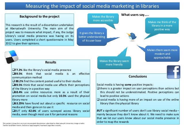 Measuring the impact of social media marketing in libraries Background to the project This research is the result of a dis...