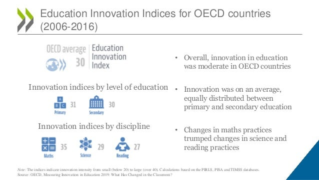 Education Innovation Indices for OECD countries (2006-2016) Innovation indices by level of education Innovation indices by...