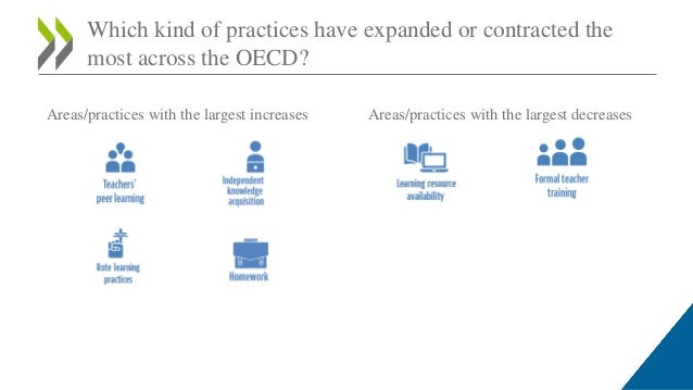 Which kind of practices have expanded or contracted the most across the OECD? Areas/practices with the largest increases A...