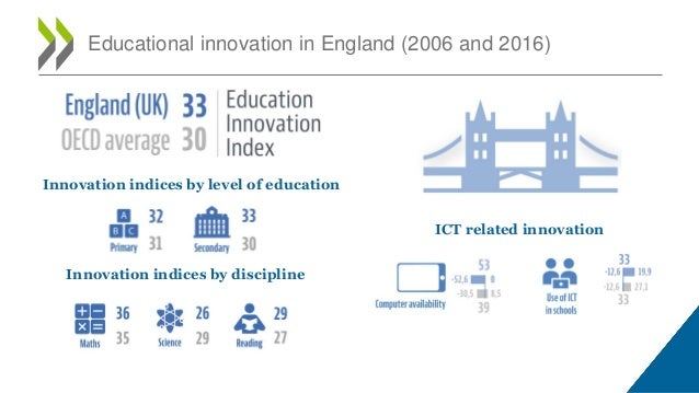 Educational innovation in England (2006 and 2016) Innovation indices by level of education Innovation indices by disciplin...