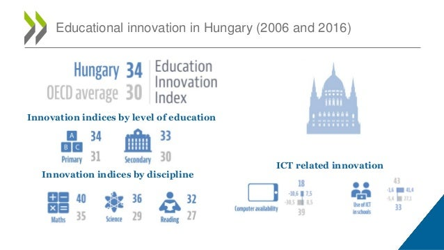 Educational innovation in Hungary (2006 and 2016) Innovation indices by level of education Innovation indices by disciplin...