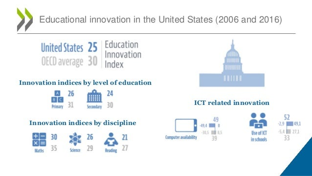 Educational innovation in the United States (2006 and 2016) Innovation indices by level of education Innovation indices by...