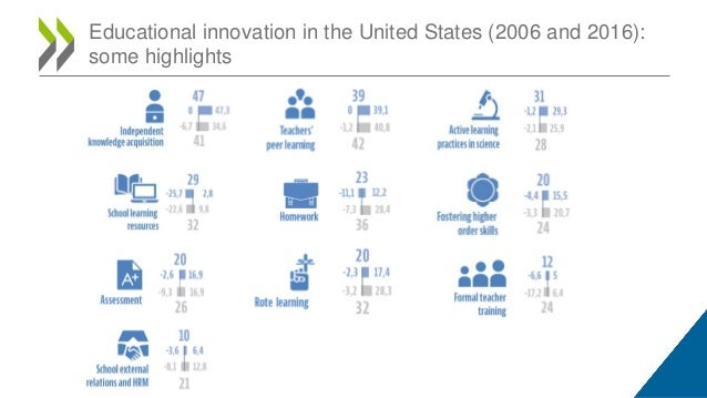 Educational innovation in the United States (2006 and 2016): some highlights