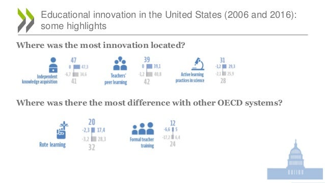 Educational innovation in the United States (2006 and 2016): some highlights Where was the most innovation located? Where ...