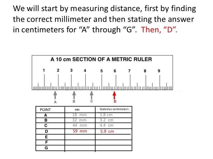 Centimeters 23