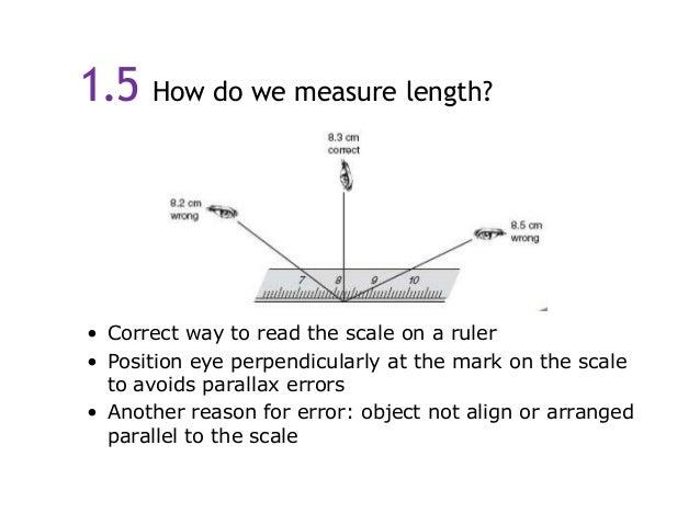 how to read micrometer screw gauge zero error