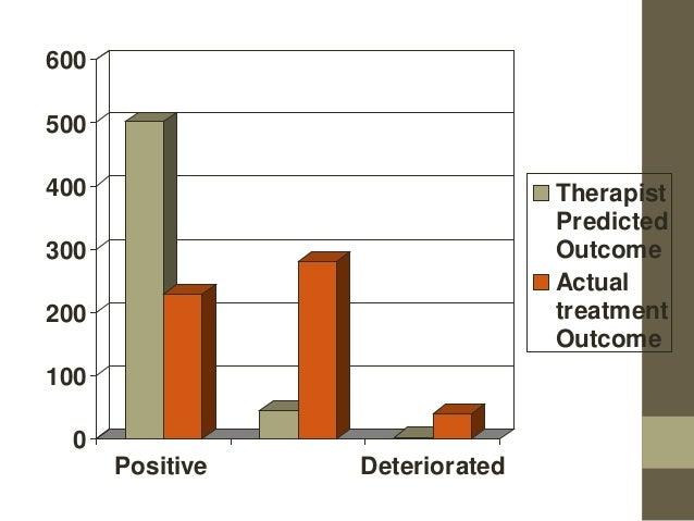 0100200300400500600Positive DeterioratedTherapistPredictedOutcomeActualtreatmentOutcome