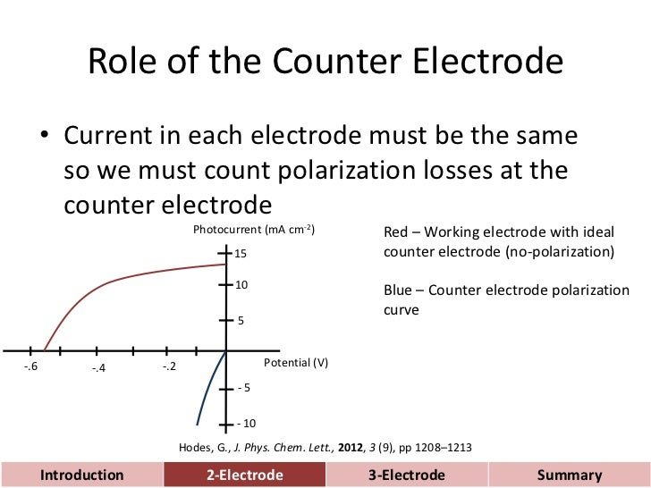 Measuring photoelectrochemical performance for Couter definition