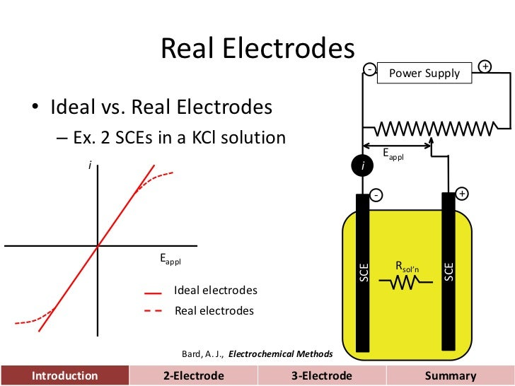 electrochemical methods bard solutions manual