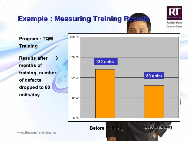 Example : Measuring Training Results Program :  TQM Training Results after  3 months of training,  number of defects dropp...