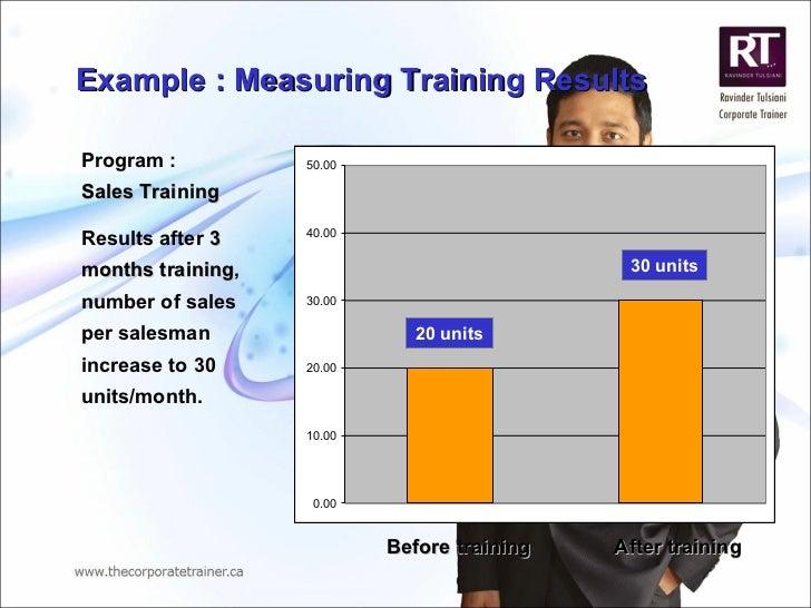 Example : Measuring Training Results Program : Sales Training Results after  3  months training , number of sales  per sal...