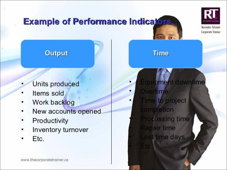 Example of Performance Indicators <ul><li>Units produced </li></ul><ul><li>Items sold </li></ul><ul><li>Work backlog </li>...