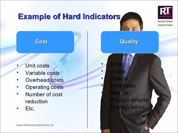 Example of Hard Indicators <ul><li>Unit costs </li></ul><ul><li>Variable costs </li></ul><ul><li>Overhead costs </li></ul>...