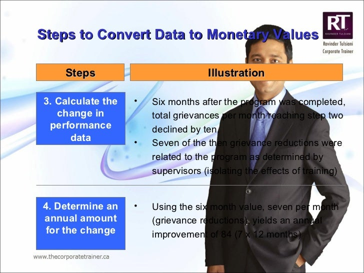 Steps to Convert Data to Monetary Values 3. Calculate the change in performance data <ul><li>Six months after the program ...