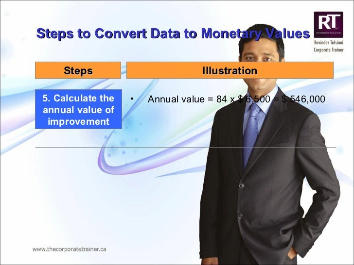 Steps to Convert Data to Monetary Values 5. Calculate the annual value of improvement <ul><li>Annual value = 84 x $ 6,500 ...