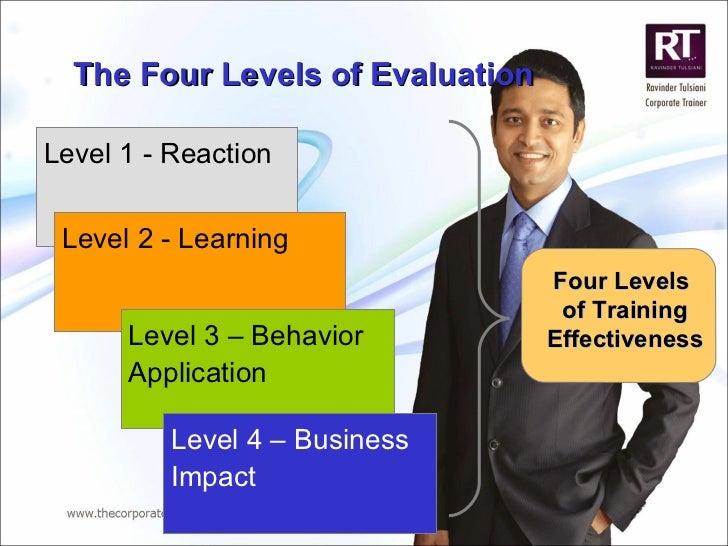 The Four Levels of Evaluation Level 1 - Reaction Level 2 - Learning Level 3 – Behavior Application Level 4 – Business Impa...