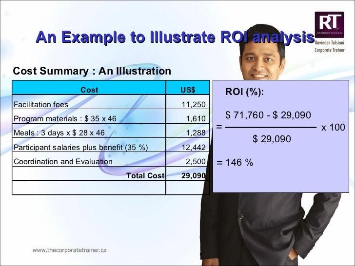 An Example to Illustrate ROI analysis Cost Summary : An Illustration ROI (%): $ 71,760 - $ 29,090 $ 29,090 146 % x 100 = =