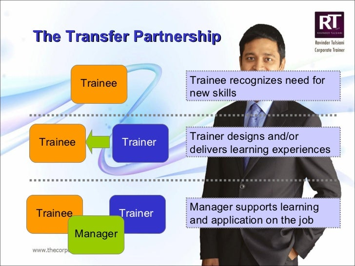 The Transfer Partnership Trainee Trainee recognizes need for new skills Trainee Trainer Trainer designs and/or delivers le...