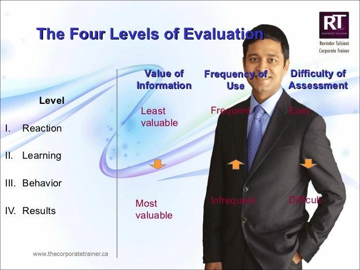 <ul><li>Level </li></ul><ul><li>I. Reaction  </li></ul><ul><li>II. Learning </li></ul><ul><li>III. Behavior </li></ul><ul>...