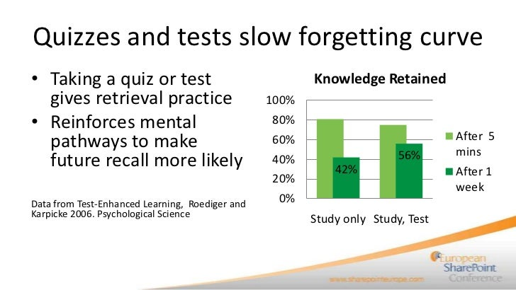 Quizzes and tests slow forgetting curve• Taking a quiz or test                                 Knowledge Retained  gives r...