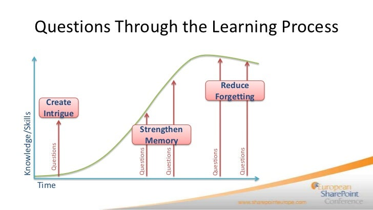 Questions Through the Learning Process                                                              Reduce                ...