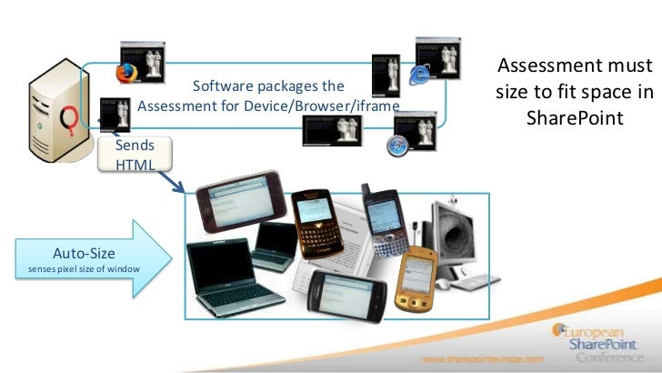 Assessment must                                 Software packages the           size to fit space in                      ...