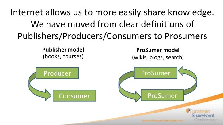 Internet allows us to more easily share knowledge.     We have moved from clear definitions of  Publishers/Producers/Consu...