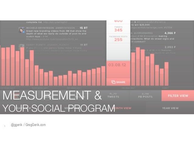 MEASUREMENT & YOUR SOCIAL PROGRAM !1  @ggerik / GregGerik.com