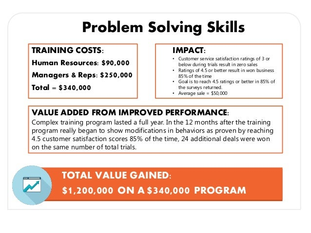 How to Measure the Impact of Employee Soft Skills Training | Webinar …