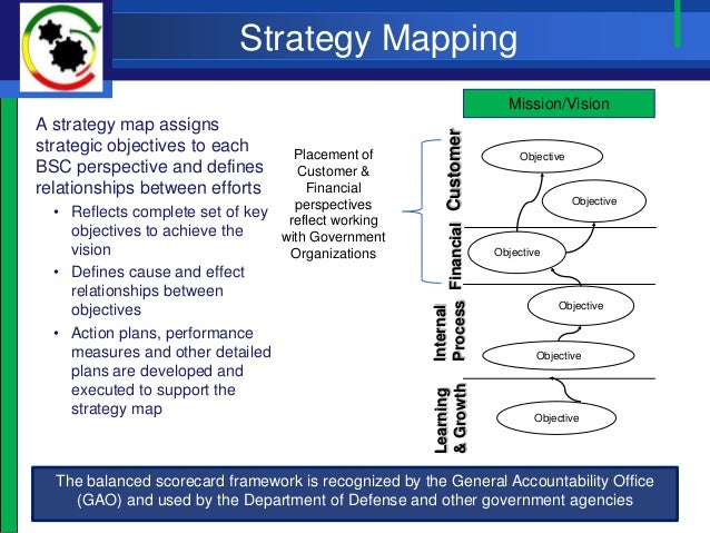 honda mission vision objectives and strategic moves Learning objectives know the five elements of strategy through your mission or vision with to the timing and speed of strategic moves refer to.