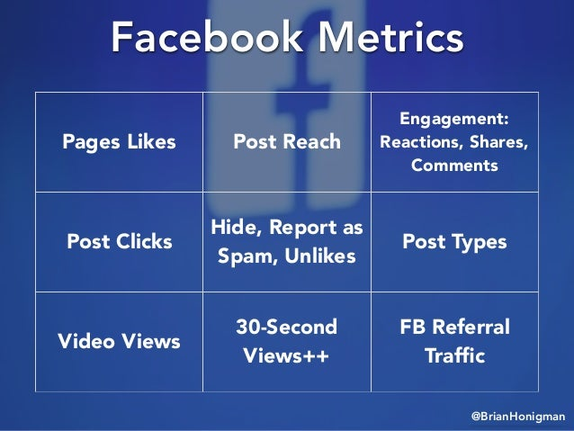 @BrianHonigman Facebook Metrics Pages Likes Post Reach Engagement: Reactions, Shares, Comments Post Clicks Hide, Report as...