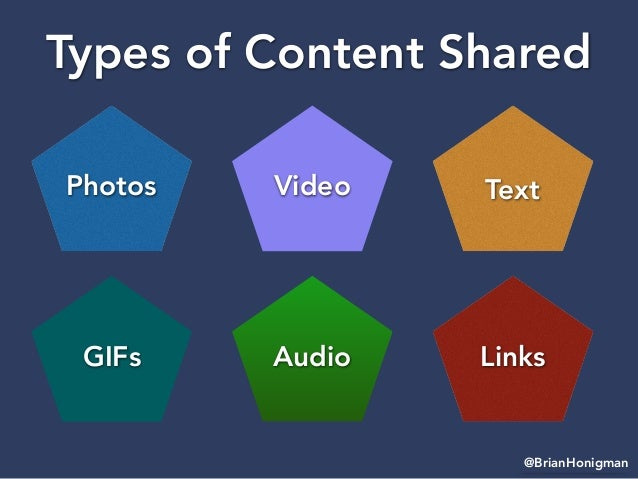 @BrianHonigman Types of Content Shared Photos Video Text GIFs Audio Links
