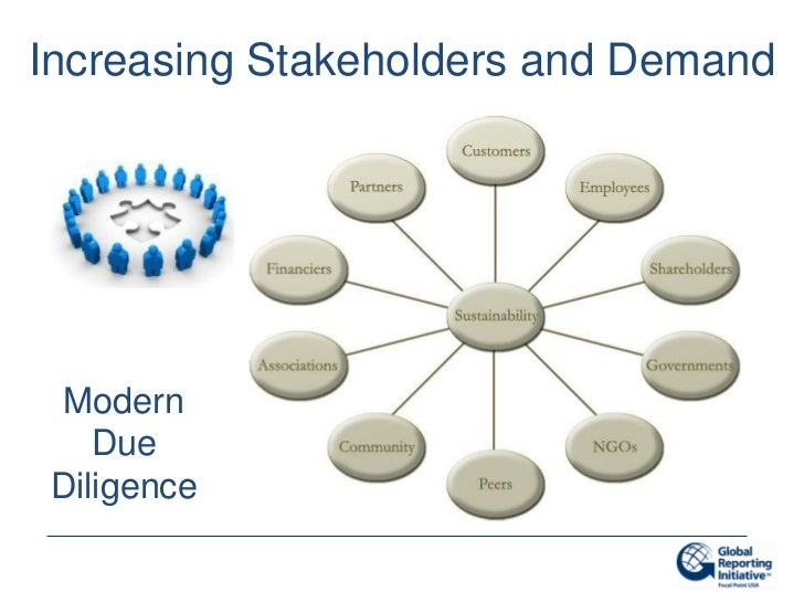Increasing Stakeholders and Demand  Modern    Due Diligence